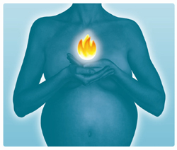 Acid Reflux And Left Chest Pain
